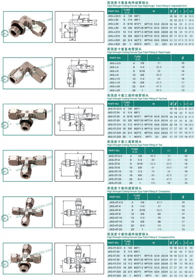 High Strength Metric Pneumatic Fittings Nickle Plated JKG Cutting Ferrule